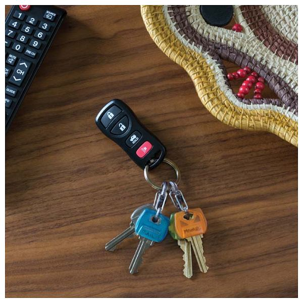 IdentiKey Covers